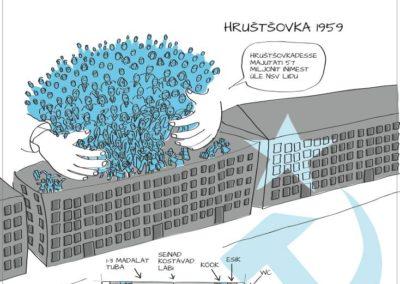 ERM I Eesti Rahva Muuseumis I Ajatelg Ajajoon Tegelussaal - hruštšovka 1959 nsv liit majutamine
