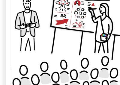 Joonmeedia sündmuse visuaalne kokkuvõte, Graafiline salvestamine, Visualiseerimine, konverentsi kokkuvõte