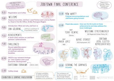 Joonmeedia I example of graphic agenda I jobtown conference