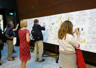Joonmeedia sündmuse visuaalne kokkuvõte, visualiseerimine, visuaalne protokoll, konverentsi salvestamine, talletamine, Siiri Taimla-Rannala, joonistatud kokkuvõte