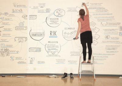 Joonmeedia seinapilt, wall drawing, siiri taimla, tanel rannala, rik, Riigi Infosüsteemide Keskus, väärtused, eesmärgid, visioon, missioon