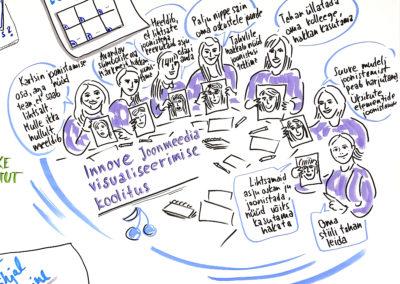 Tagasiside osalejatelt - Joonmeedia visualiseerimise koolitus töötuba