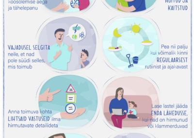Joonmeedia infograafika - Tarkvanem.ee