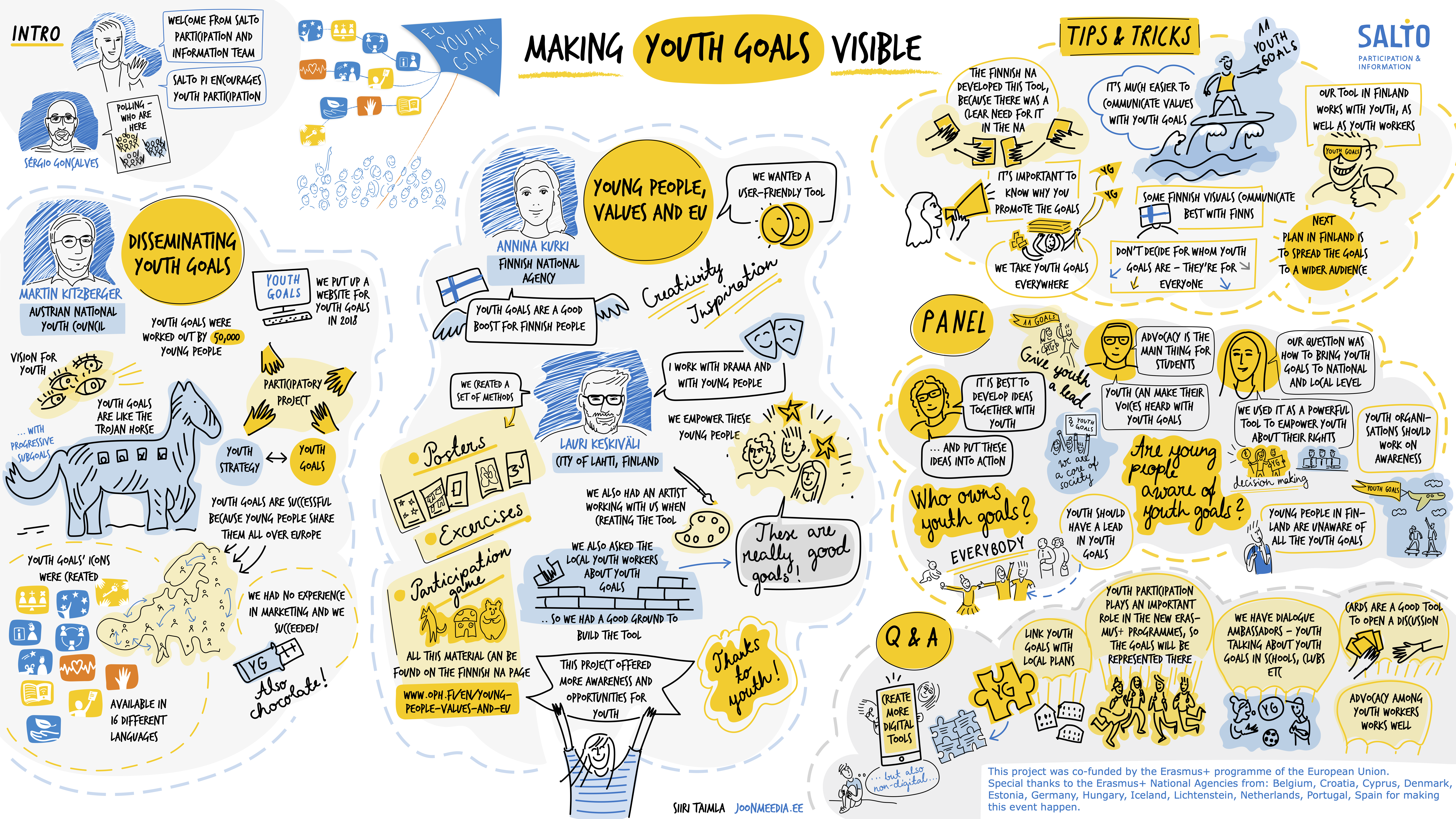 Graphic recording of youth goals webinar by siiri taimla