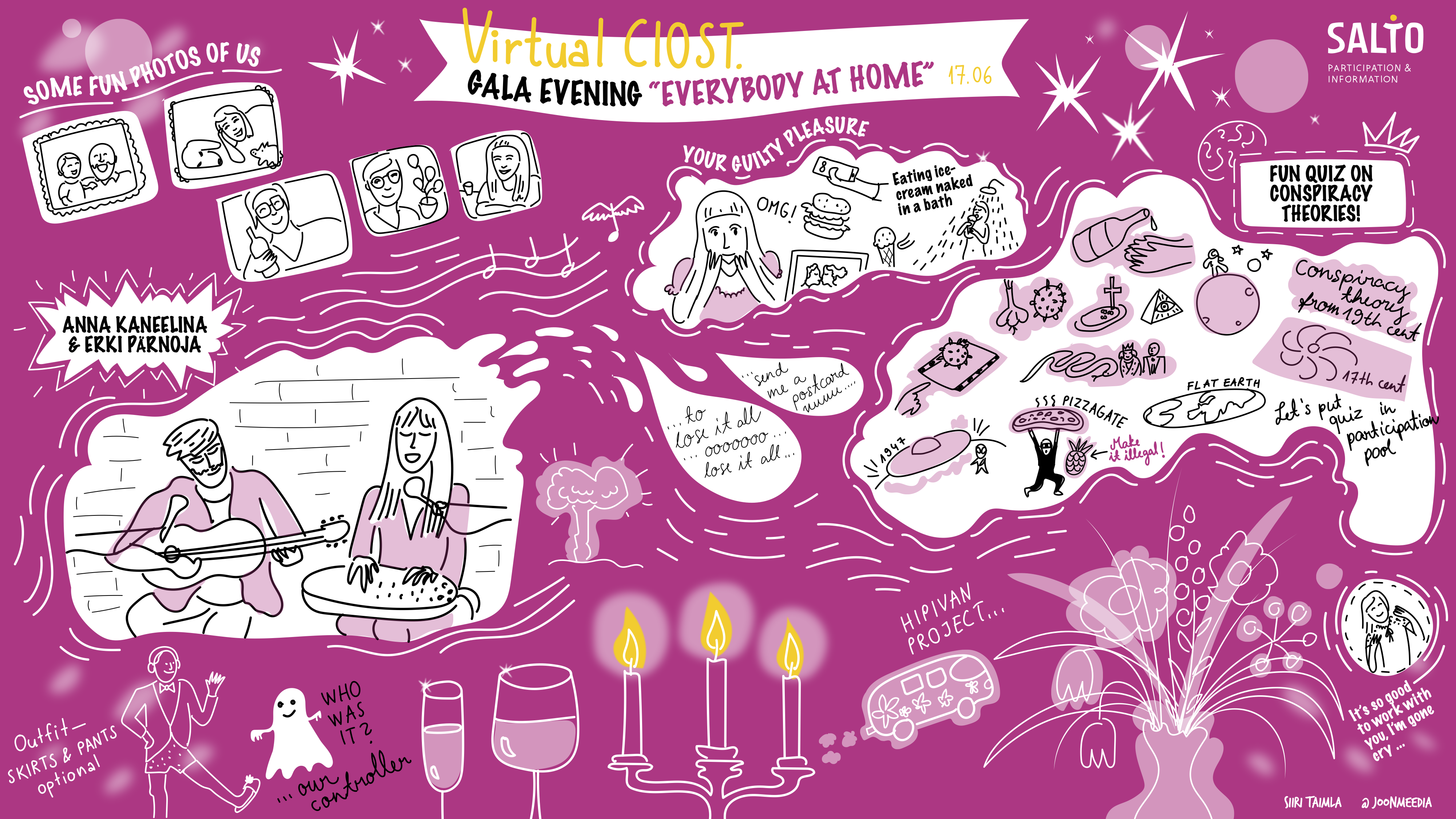 Graphic recording of a Gala Evening