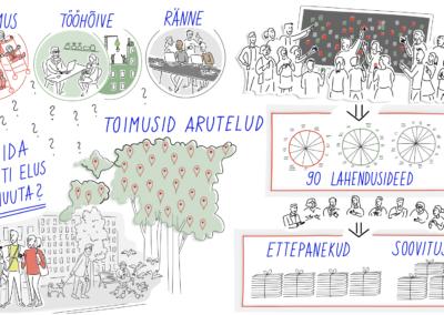 Kaader animatsioonist KuidasMeKestame kaader 4 Joonmeedia