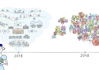 Infograafika KuidasMeKestame kaader 6 Joonmeedia