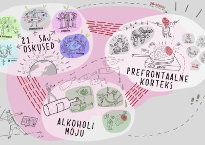 Infograafika alkoholi mõju Joonmeedia