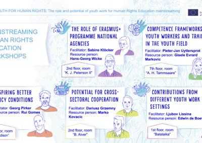 Joonmeedia graafiline disain - Youth for Human Rights konverentsi slaid 2