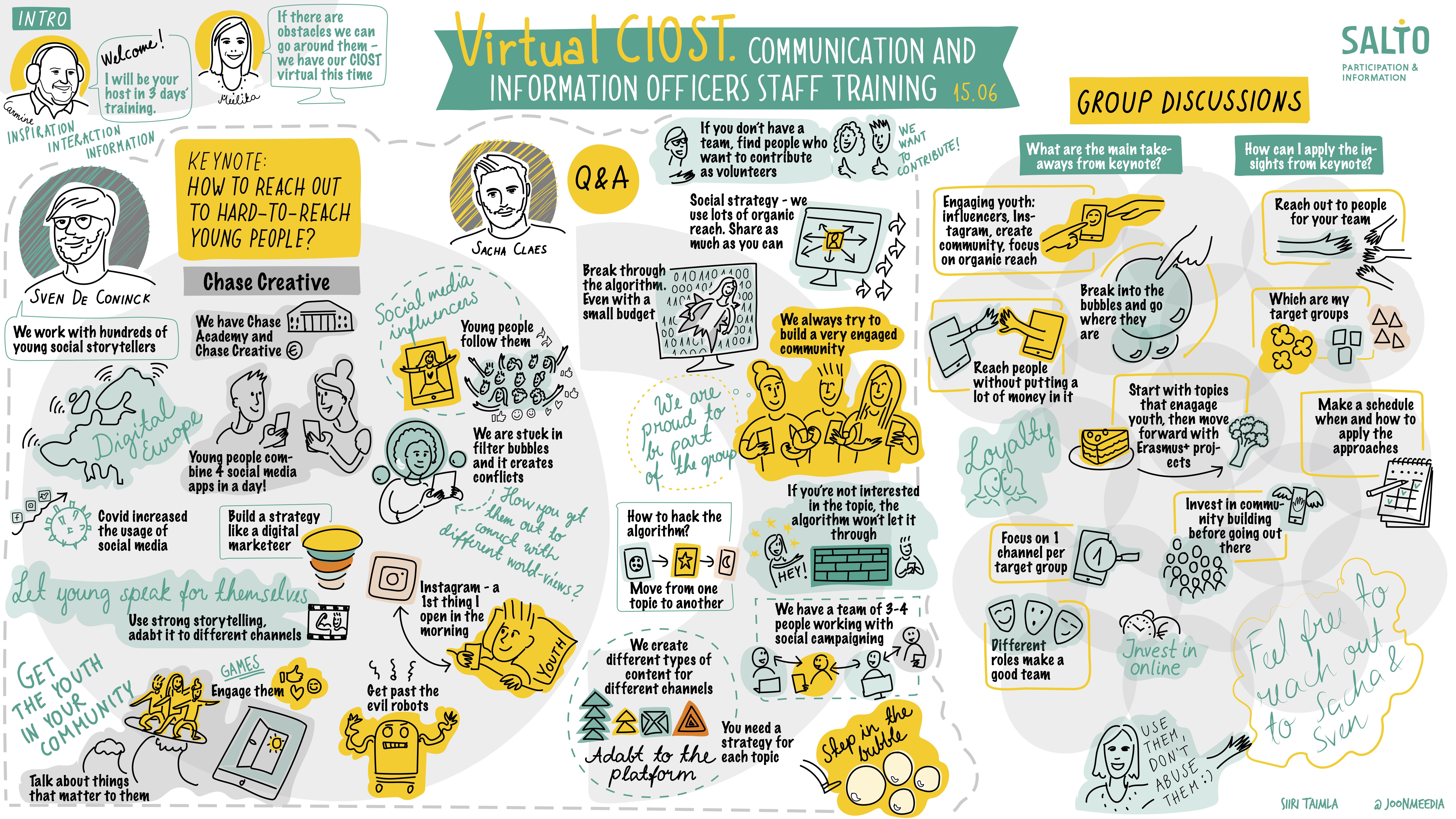 Virtual CIOST digital graphic recording at Zoom by Siiri Taimla