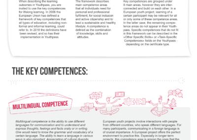 Youthpass revised key competences joonmeedia siiri taimla